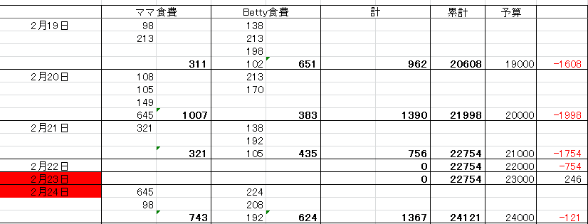 f:id:hiro-beans-attack-no1:20200229150738p:plain