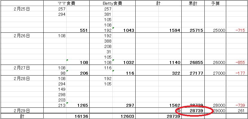 f:id:hiro-beans-attack-no1:20200301072758p:plain