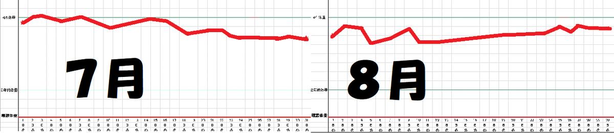 f:id:hiro-beans-attack-no1:20201029155526p:plain