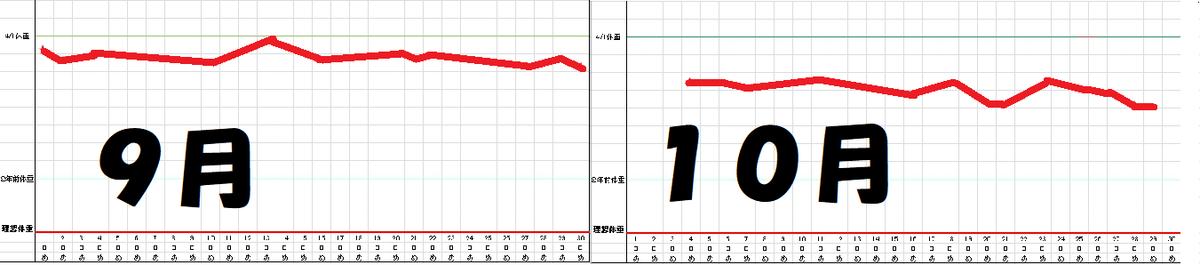 f:id:hiro-beans-attack-no1:20201029155647p:plain