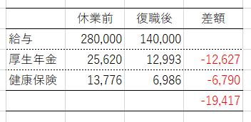 f:id:hiro-fukudome:20210328075558p:plain