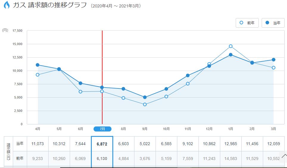 f:id:hiro-fukudome:20210404151901p:plain