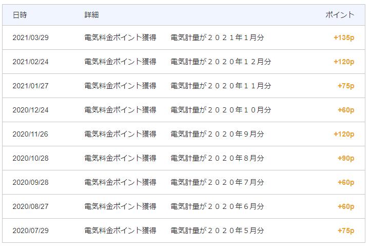 f:id:hiro-fukudome:20210404153739p:plain