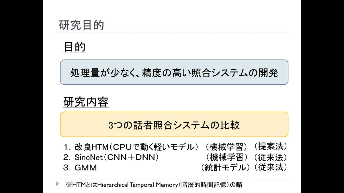 f:id:hiro-htm877:20190322172911p:plain