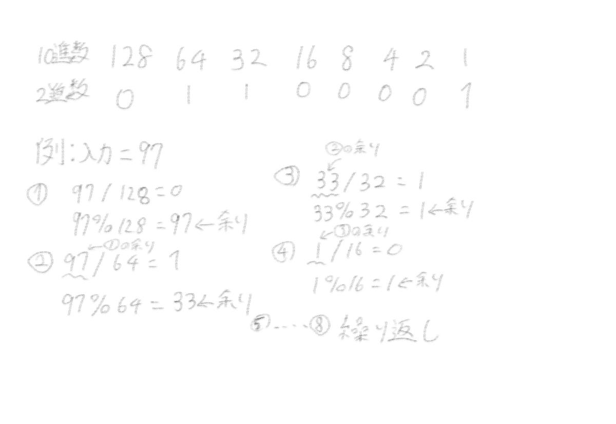 f:id:hiro-htm877:20190601223211j:plain