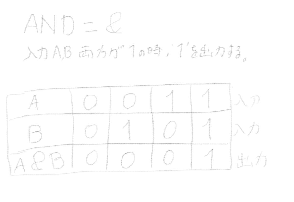 f:id:hiro-htm877:20190602210730j:plain