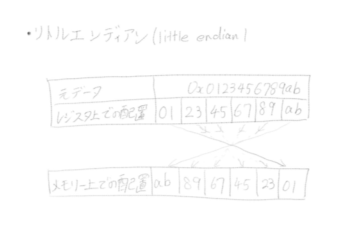 f:id:hiro-htm877:20190612215922j:plain