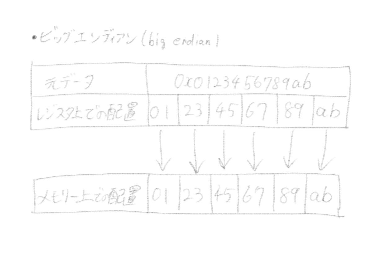 f:id:hiro-htm877:20190612220313j:plain