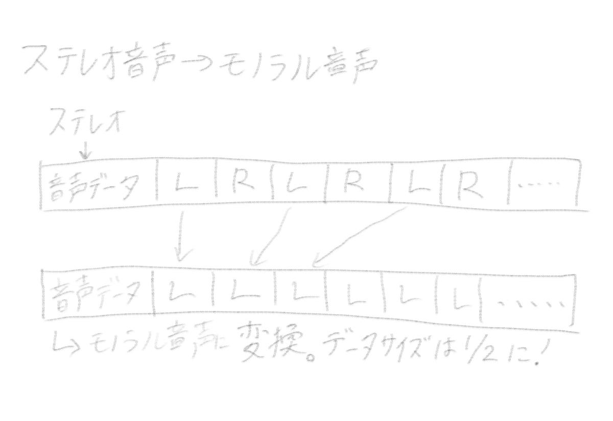 f:id:hiro-htm877:20190614220429j:plain