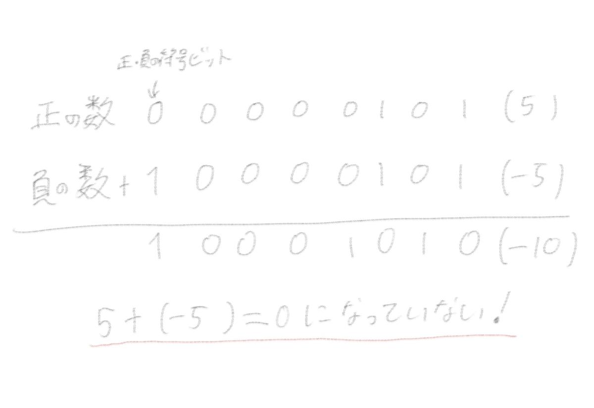 f:id:hiro-htm877:20190619214922j:plain