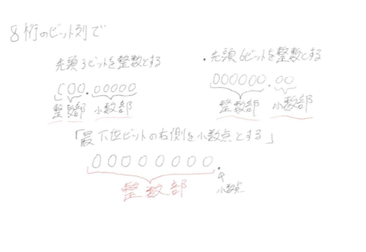 f:id:hiro-htm877:20190621215345j:plain