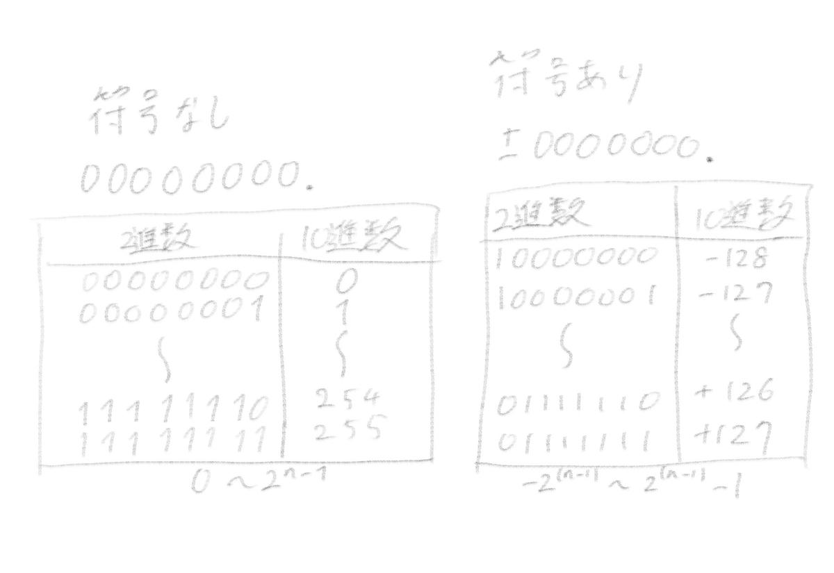 f:id:hiro-htm877:20190621215404j:plain