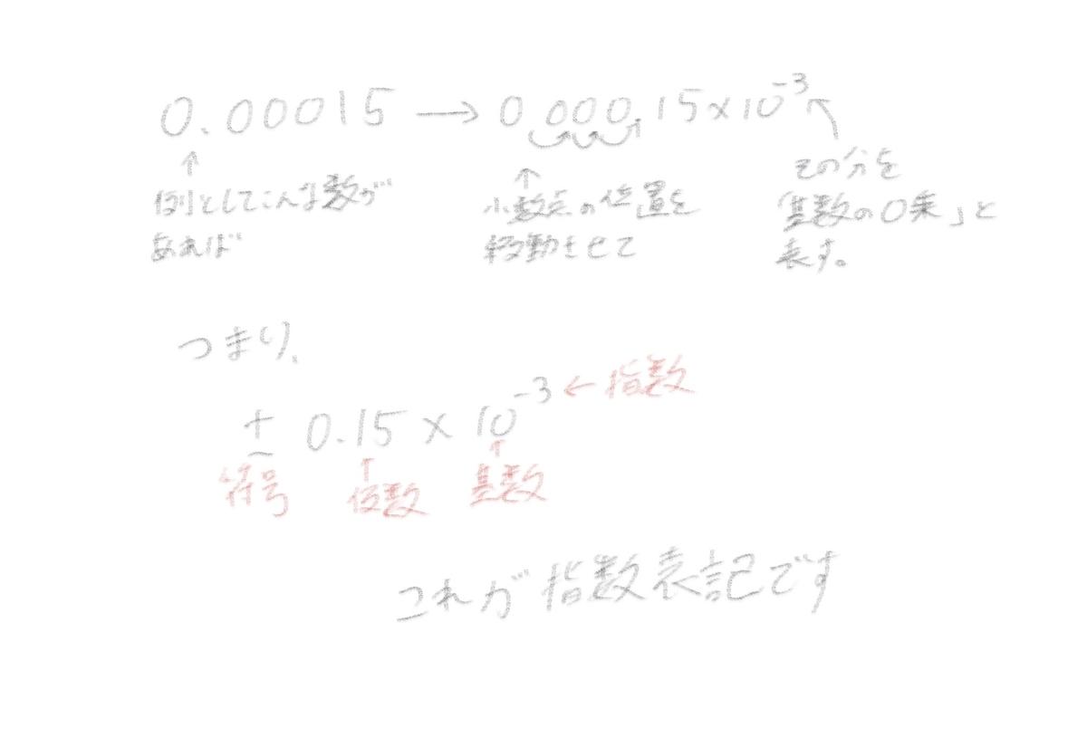 f:id:hiro-htm877:20190621222706j:plain