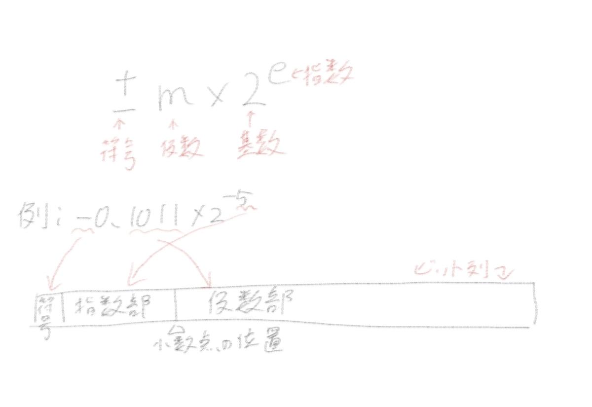 f:id:hiro-htm877:20190621222727j:plain