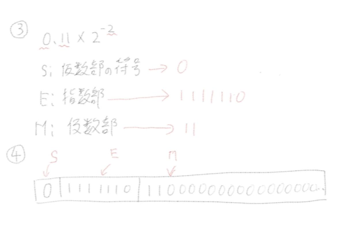 f:id:hiro-htm877:20190621224457j:plain