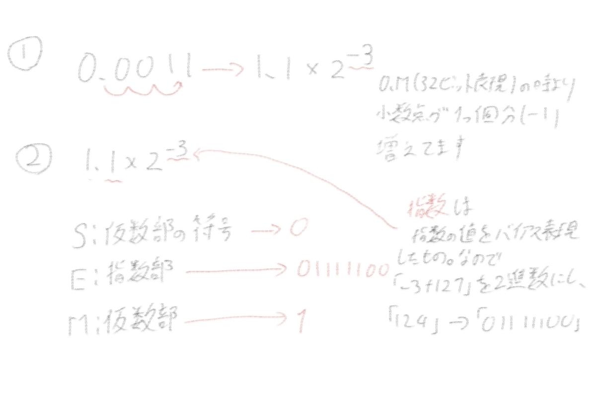 f:id:hiro-htm877:20190621230816j:plain
