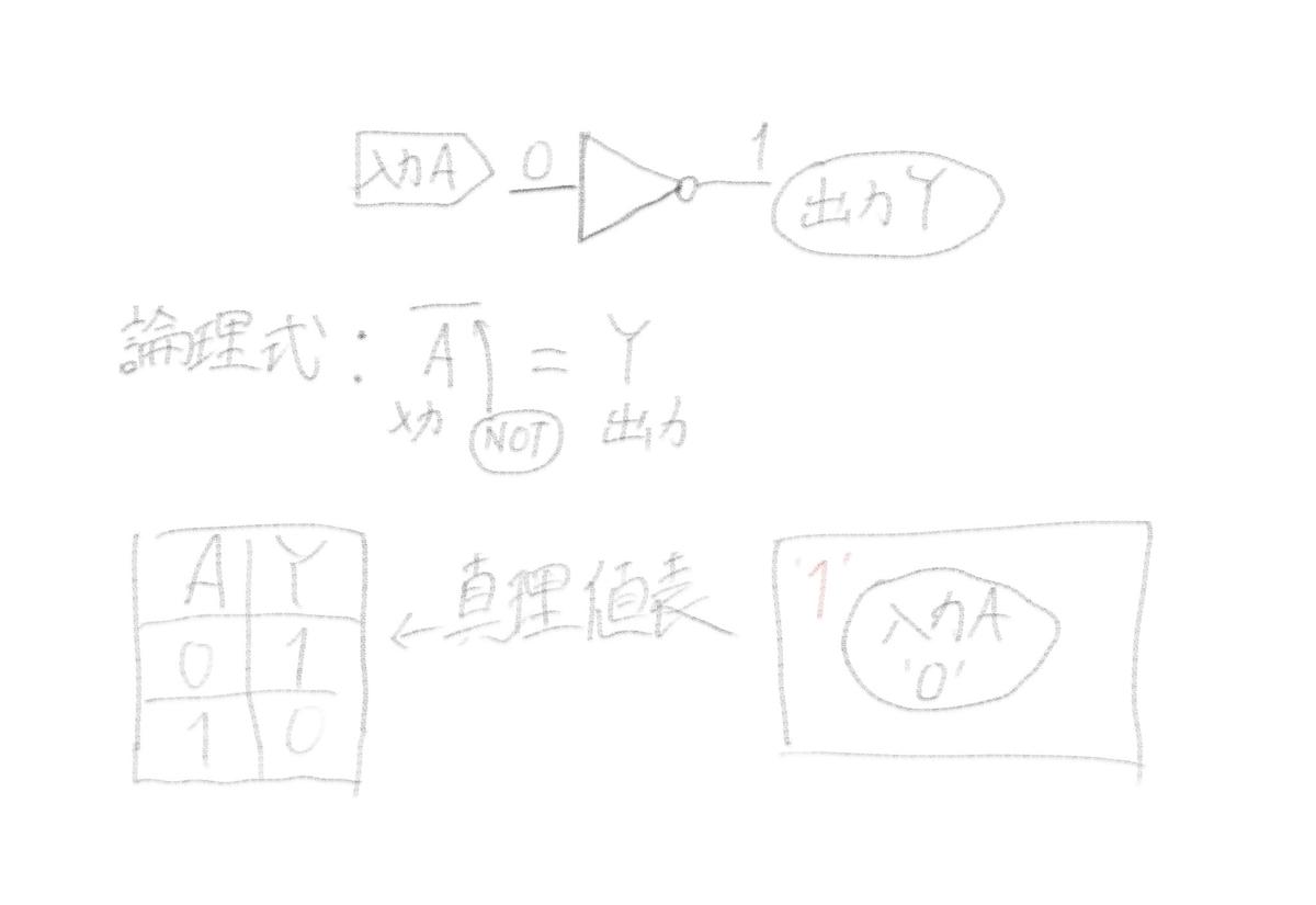 f:id:hiro-htm877:20190623221535j:plain