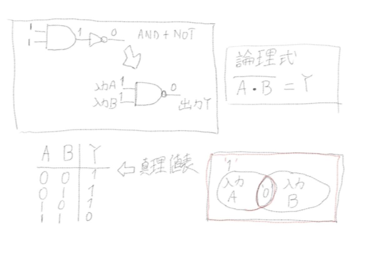 f:id:hiro-htm877:20190624211440j:plain