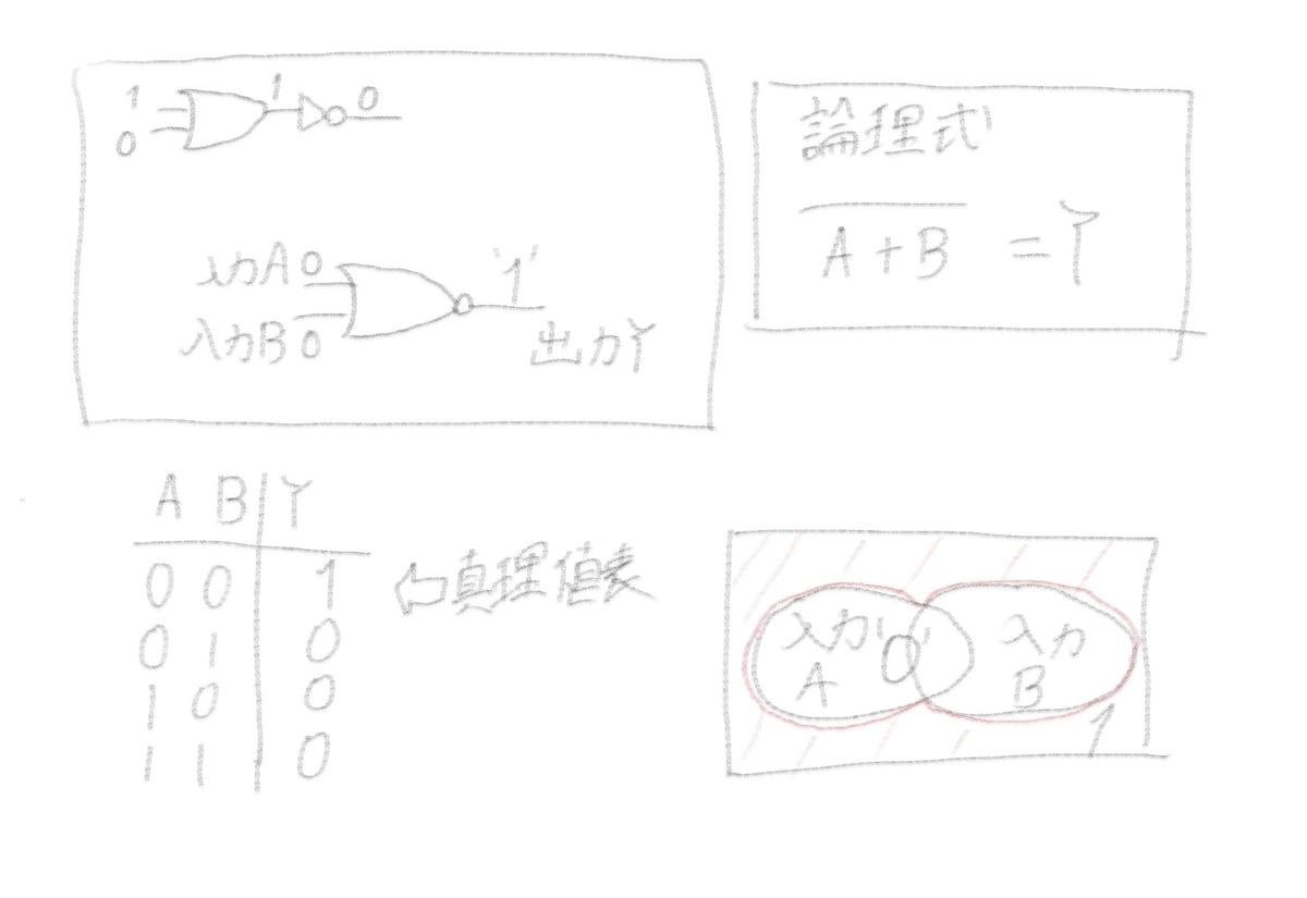 f:id:hiro-htm877:20190624211618j:plain