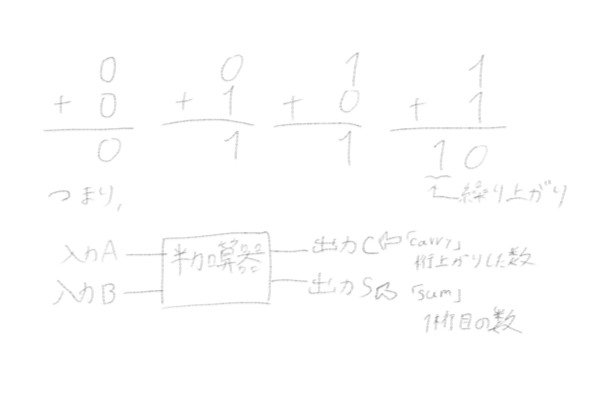 f:id:hiro-htm877:20190625213242j:plain