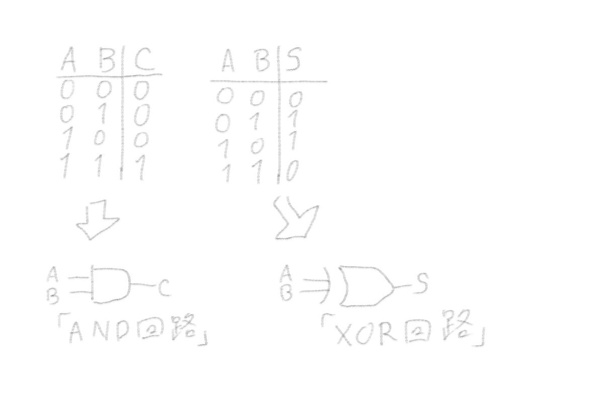 f:id:hiro-htm877:20190625213315j:plain