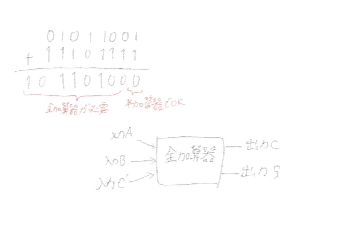 f:id:hiro-htm877:20190625220421j:plain