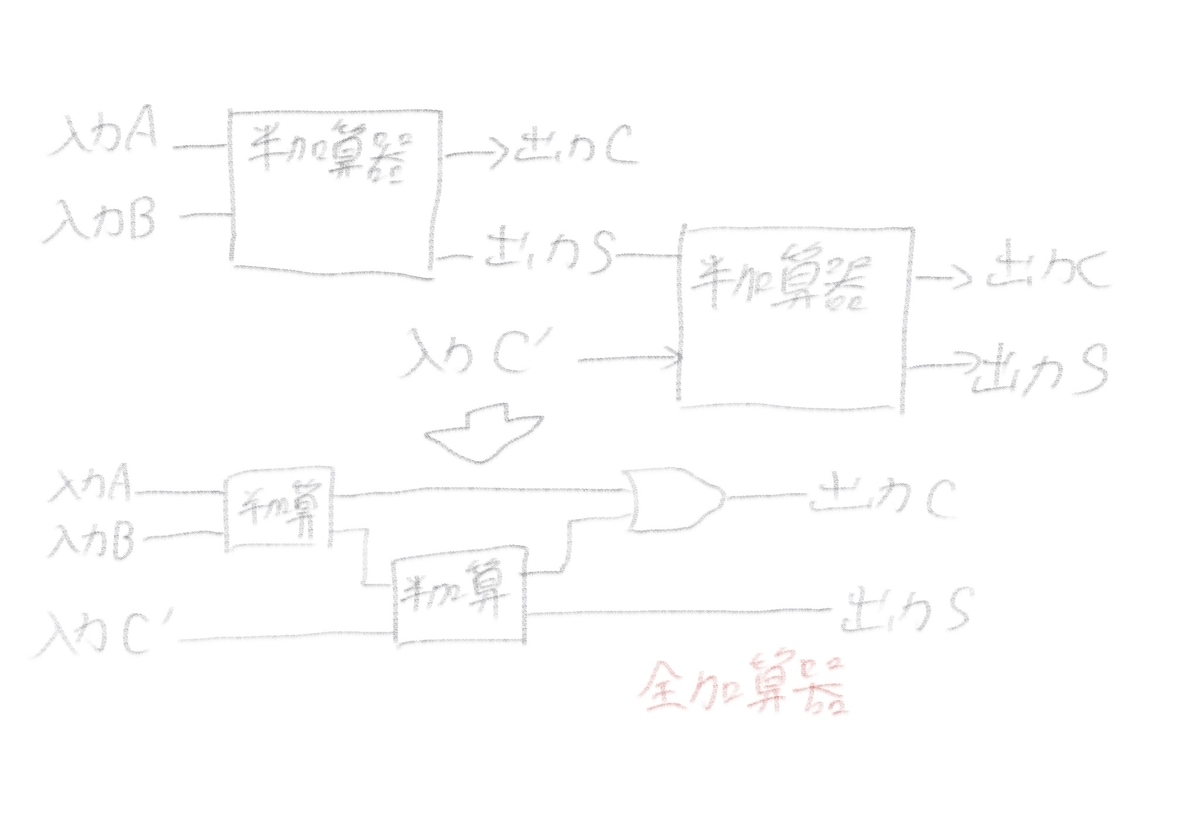 f:id:hiro-htm877:20190625221010j:plain