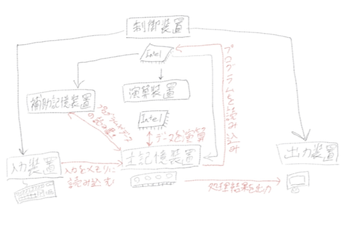 f:id:hiro-htm877:20190629171645j:plain