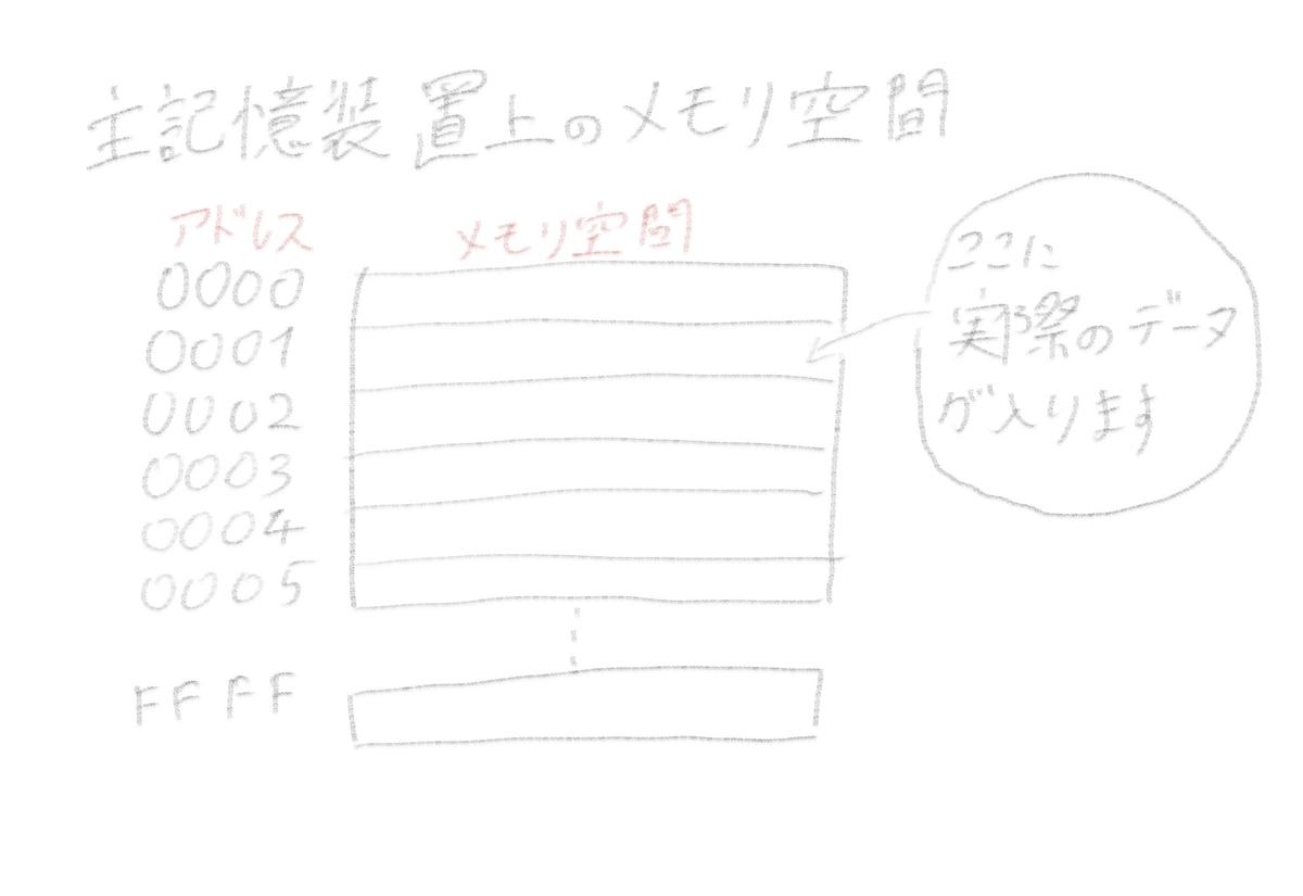 f:id:hiro-htm877:20190701204746j:plain