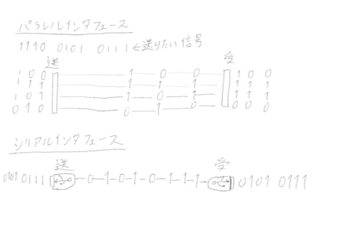 f:id:hiro-htm877:20190701205522j:plain