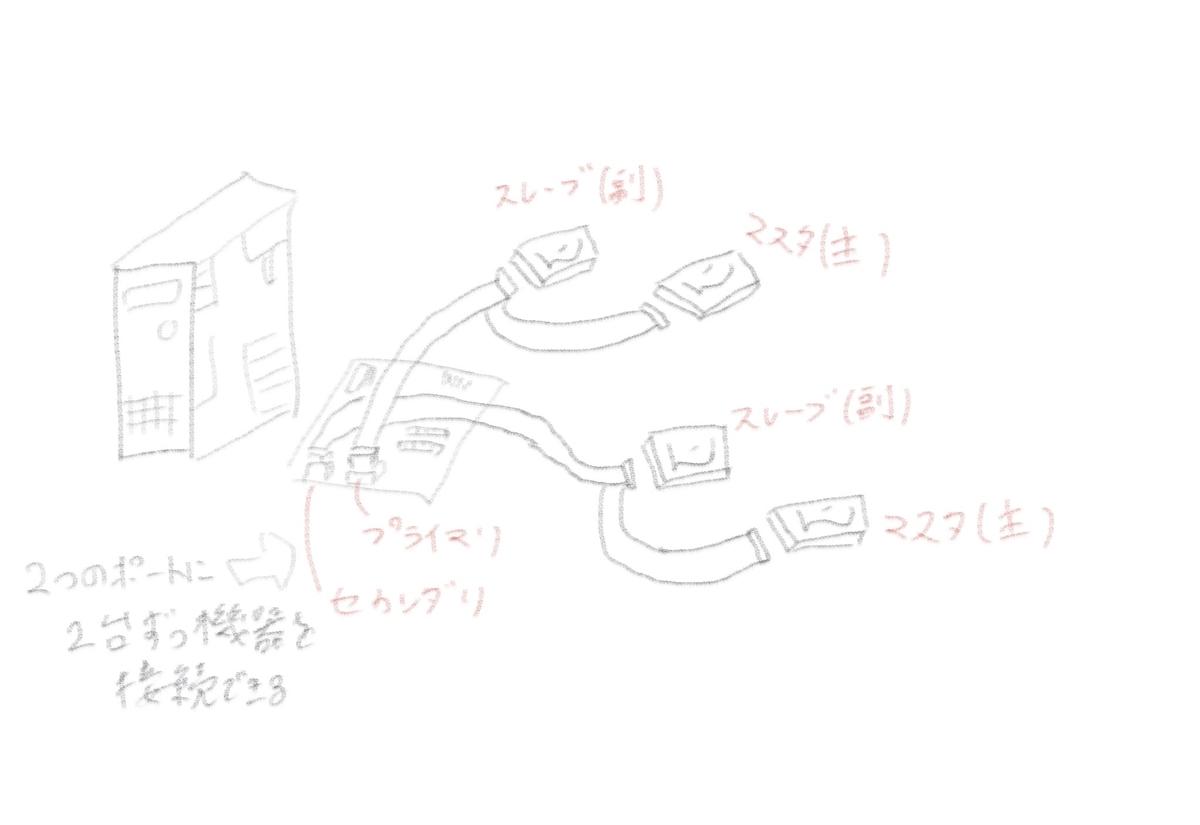 f:id:hiro-htm877:20190701205627j:plain