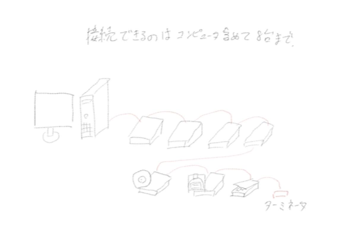 f:id:hiro-htm877:20190701205642j:plain