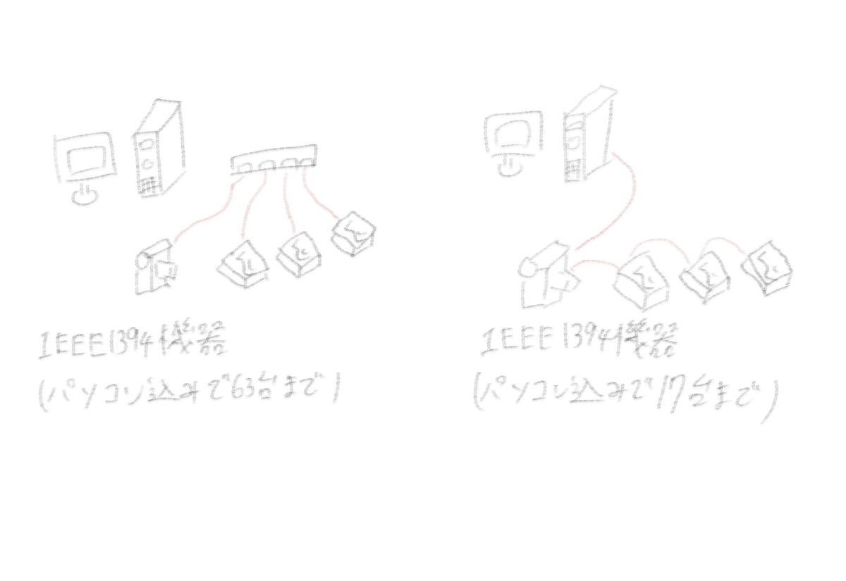 f:id:hiro-htm877:20190701205750j:plain
