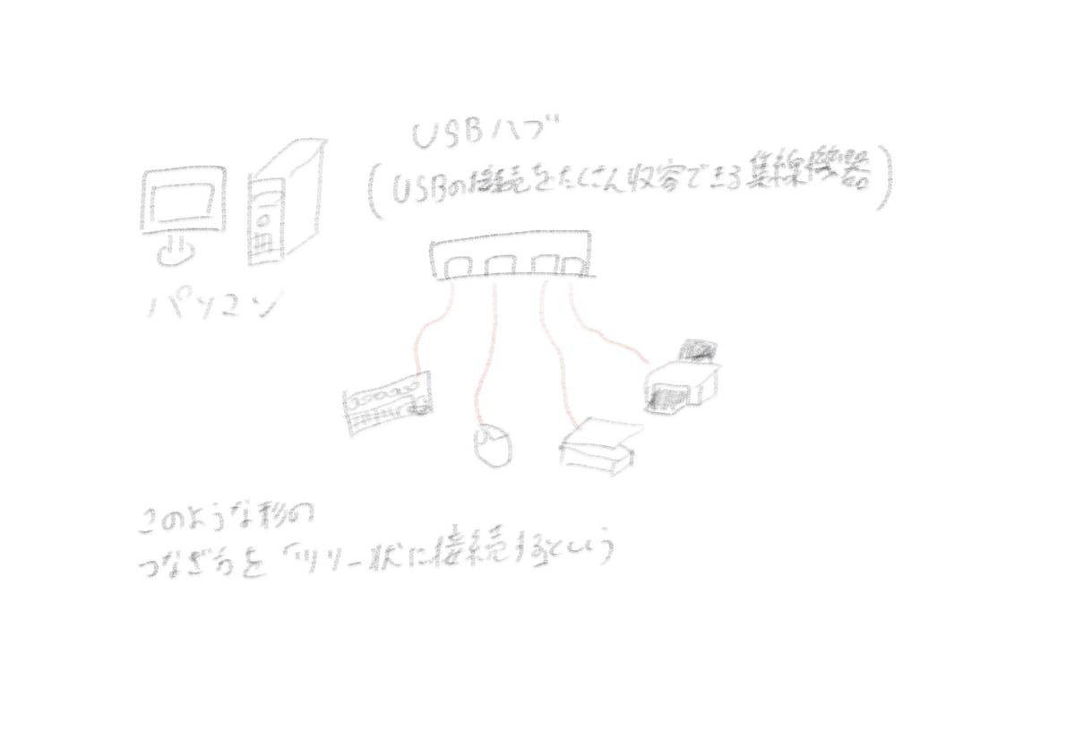 f:id:hiro-htm877:20190701205804j:plain