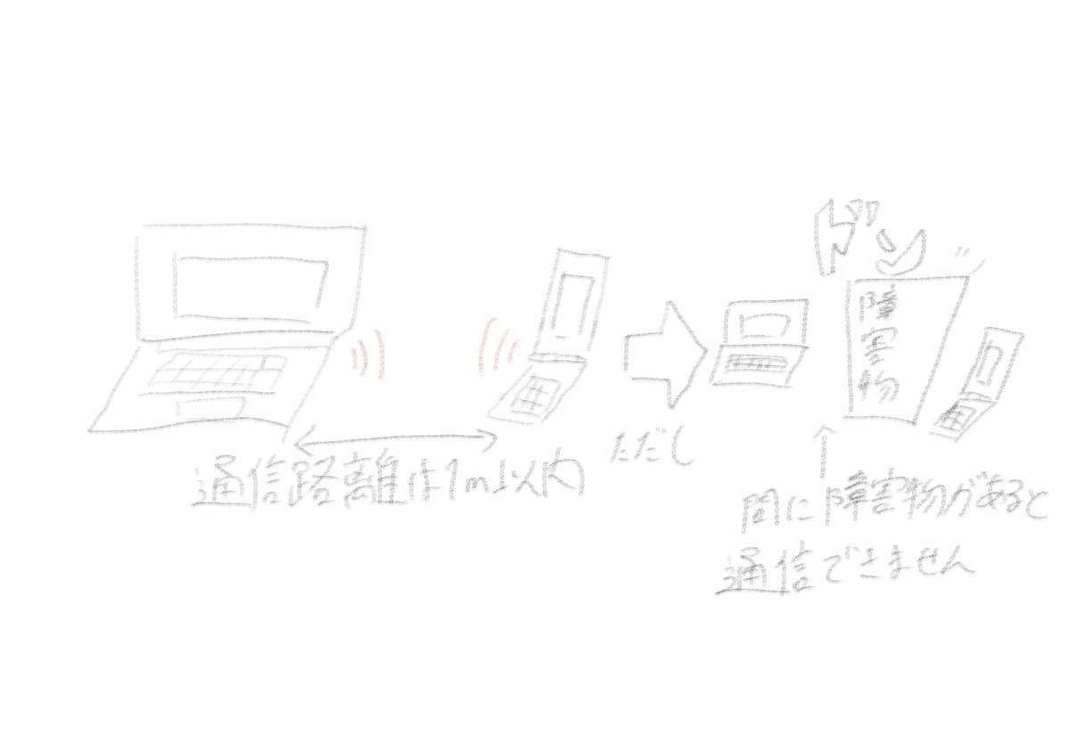 f:id:hiro-htm877:20190701205931j:plain