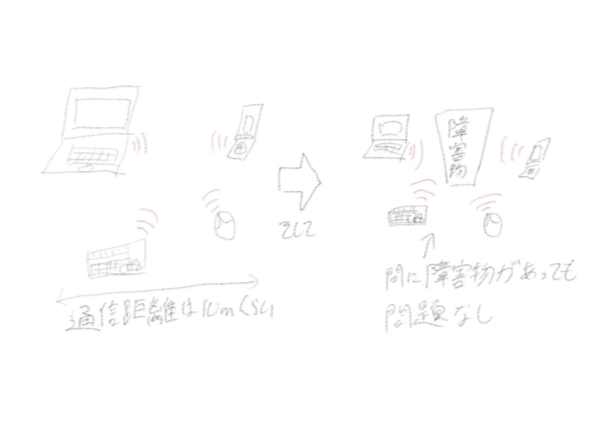 f:id:hiro-htm877:20190701205947j:plain