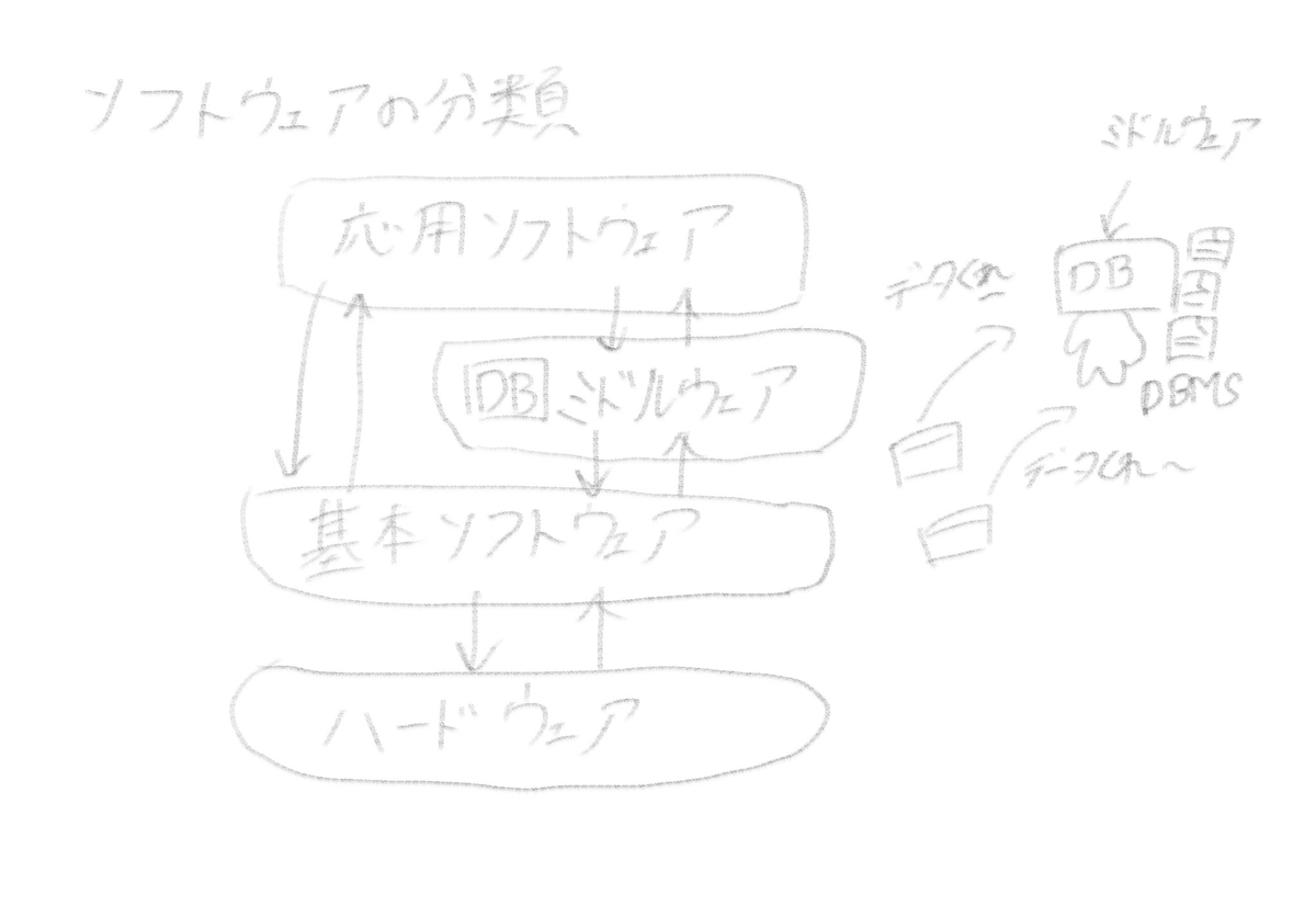 f:id:hiro-htm877:20190702203326j:plain