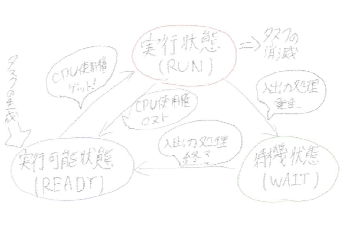 f:id:hiro-htm877:20190704200559j:plain