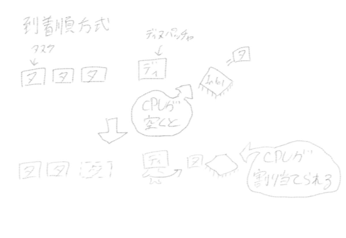 f:id:hiro-htm877:20190704200623j:plain