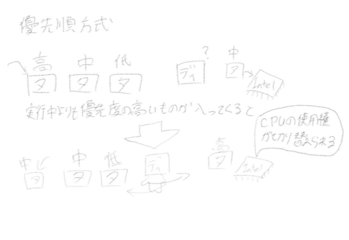 f:id:hiro-htm877:20190704200637j:plain