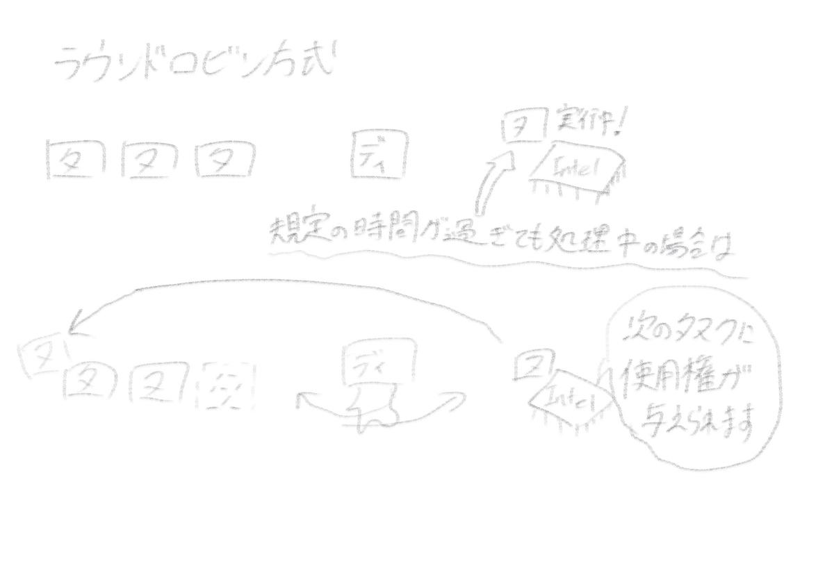 f:id:hiro-htm877:20190704200654j:plain