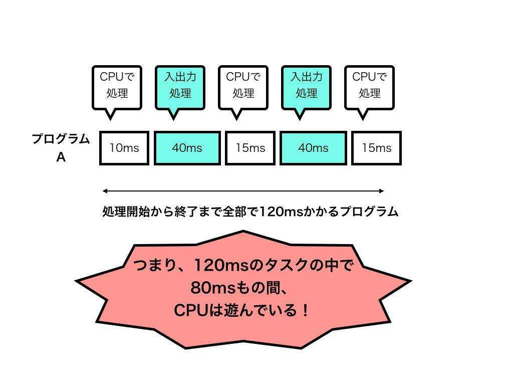 f:id:hiro-htm877:20190706210433p:plain
