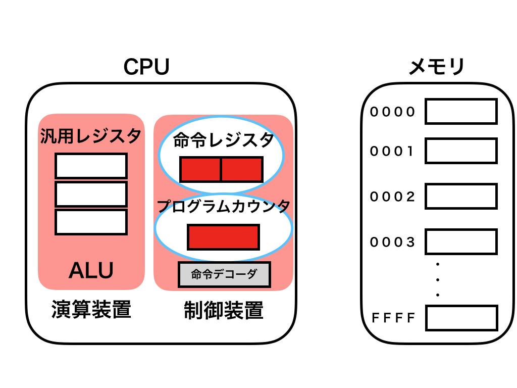 f:id:hiro-htm877:20190707165003p:plain