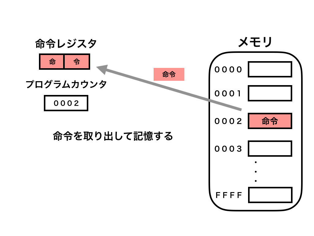 f:id:hiro-htm877:20190707165907p:plain