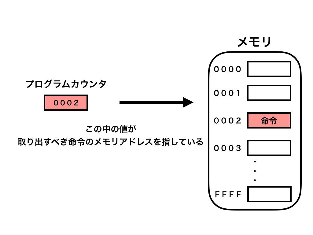 f:id:hiro-htm877:20190707165934p:plain