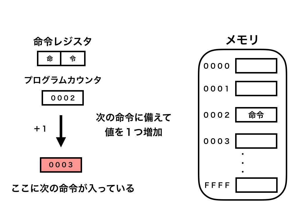f:id:hiro-htm877:20190707170243p:plain