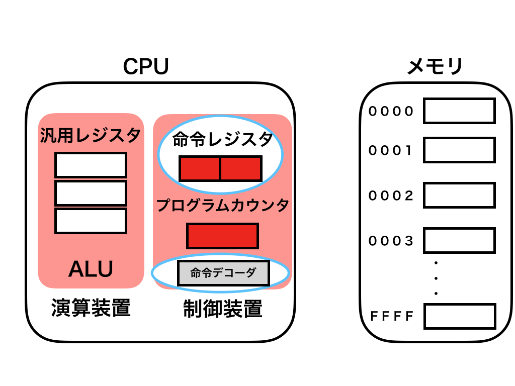 f:id:hiro-htm877:20190707171035p:plain