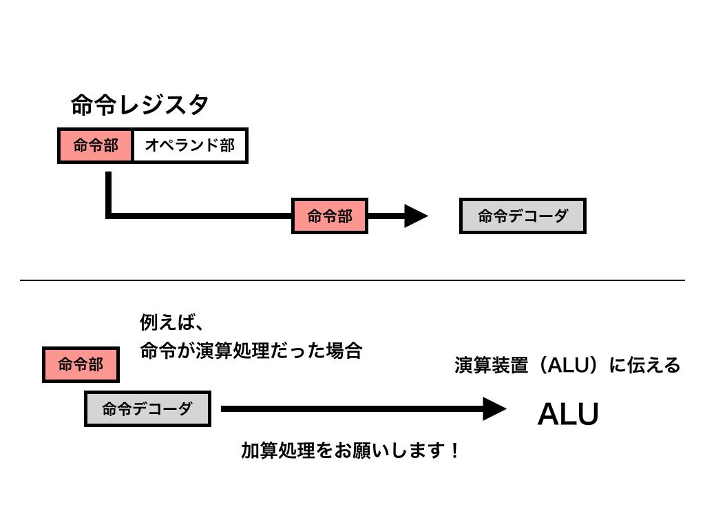 f:id:hiro-htm877:20190707171741p:plain