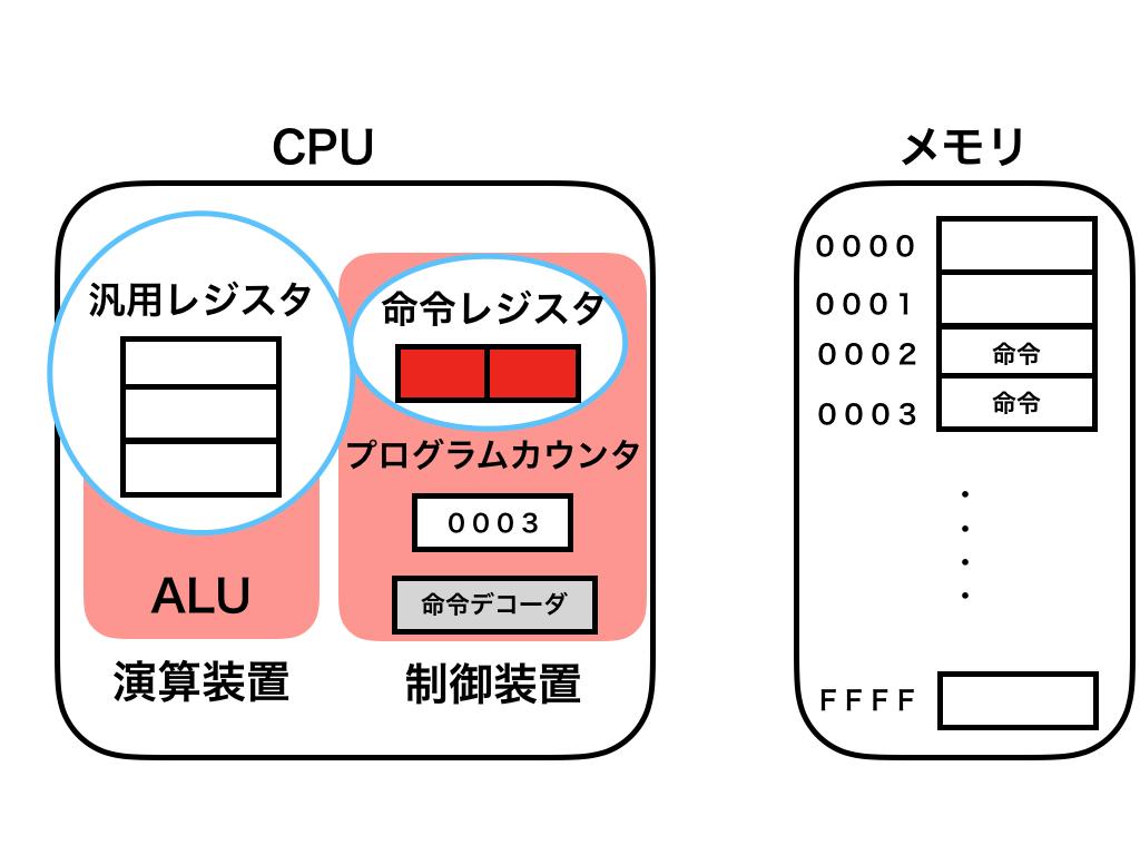 f:id:hiro-htm877:20190707172841p:plain