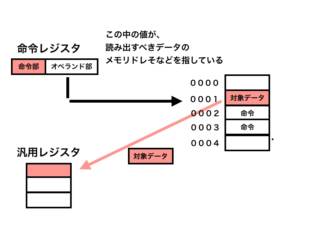 f:id:hiro-htm877:20190707173355p:plain